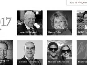 """巴菲特和盖茨发起的""""捐赠誓言""""又有14名新人加入"""