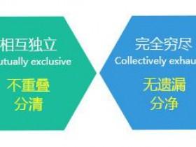 产品经理受用的4个办公高效法则